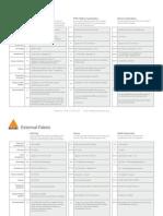 Tensile structures - fabric matrix.pdf
