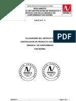 Flujograma certificacin IBNORCA