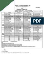 03 Endsem Sp2013 Be IV Vi 1st Revision 03042013