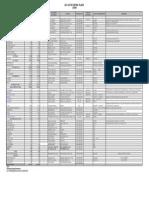 2011-Power-Plants-Luzon.pdf