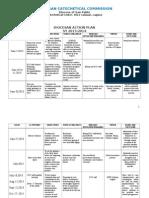 Diocesan  Action Plan 2013-2014
