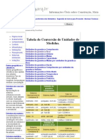 edifique - Tabela de Conversão de Unidades de Medidas - Sistema Internacional de Unidades e Sistema Inglês