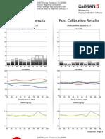 Panasonic TC-L50E60 CNET review calibration results