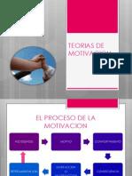Teorias de Motivacion