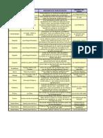 Base de Datos Aprobados y Elegibles 2009