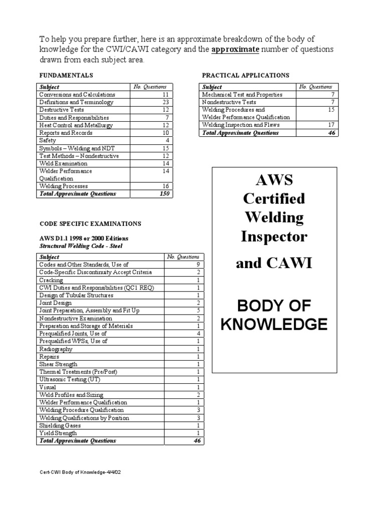 Blueprint welding symbols chart image collections symbol and aws weld symbol chart gallery floor planner maker iso 2553 welding symbols wsdl diagram entity relationship biocorpaavc Images