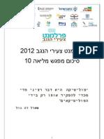 סיכום מפגש מליאה 10 2012