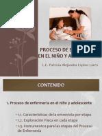 Proceso de enfermería en el niño y adolescente