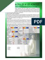 ph de los alimentos-1.pdf