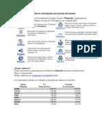 La Enciclopedia Mas Grande Del Mundo