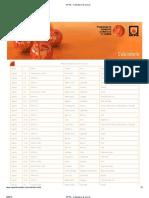 NFPA - Calendario de Cursos
