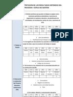ANÁLISIS E INTERPRETACIÓN DE LOS RESULTADOS OBTENIDOS DE1111111.docx