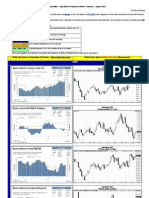 Commodities - Speculative Positions in Future Contracts - August 2013