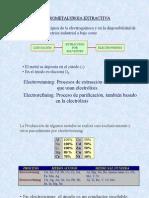 Electrometalurgia1.desbloqueado