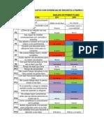 Matriz de Datos Con Evidencias