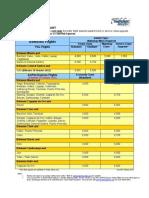 PDF - Award Chart as of 03oct (Pal_2p)_tcm42-82605