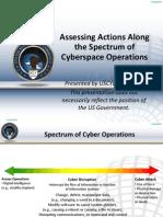 USCC-CyberSpectrum