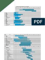Ntpc Unchahar Schedule Bhel Format-1