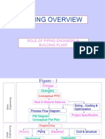 Piping Overview