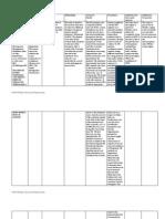 Sison Literature Matrix