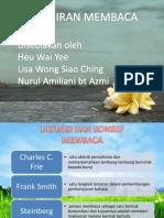 Kemahiran Membaca-Literasi Bahasa