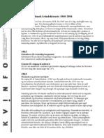 aarstaliste 1960-2004
