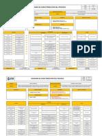 DiagramadeCaracterizacindelProceso GC 001