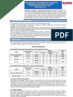 Senac AP 2013 Edital