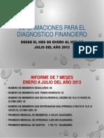 Informaciones Para El Diagnostico Financiero