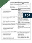 Psychology SL Internal Assessment Rubric