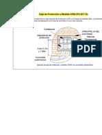 Caja de Protección y Medida CPM