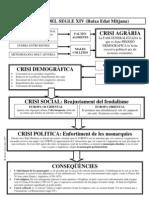 04-MCCrisidelsegleXIV.pdf