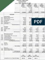 2009 Budget Cp Hoa