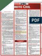 Coleção Resumão Jurídico - Lauro R. Escobar Junior - Direito