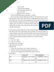 Indikasi Rawat Inap Pada Pasien DHF