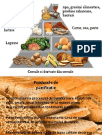 Grupele de Produse Alimentare,