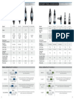 Dremel 2011 Rotary Tool Overview