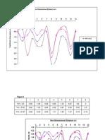 Paper5 Charts Reg 01-09-2013
