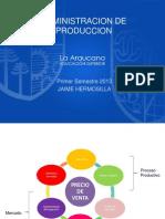Admi Produccion Con r