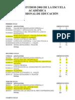 Plan de Estudio 2003 San Marcos