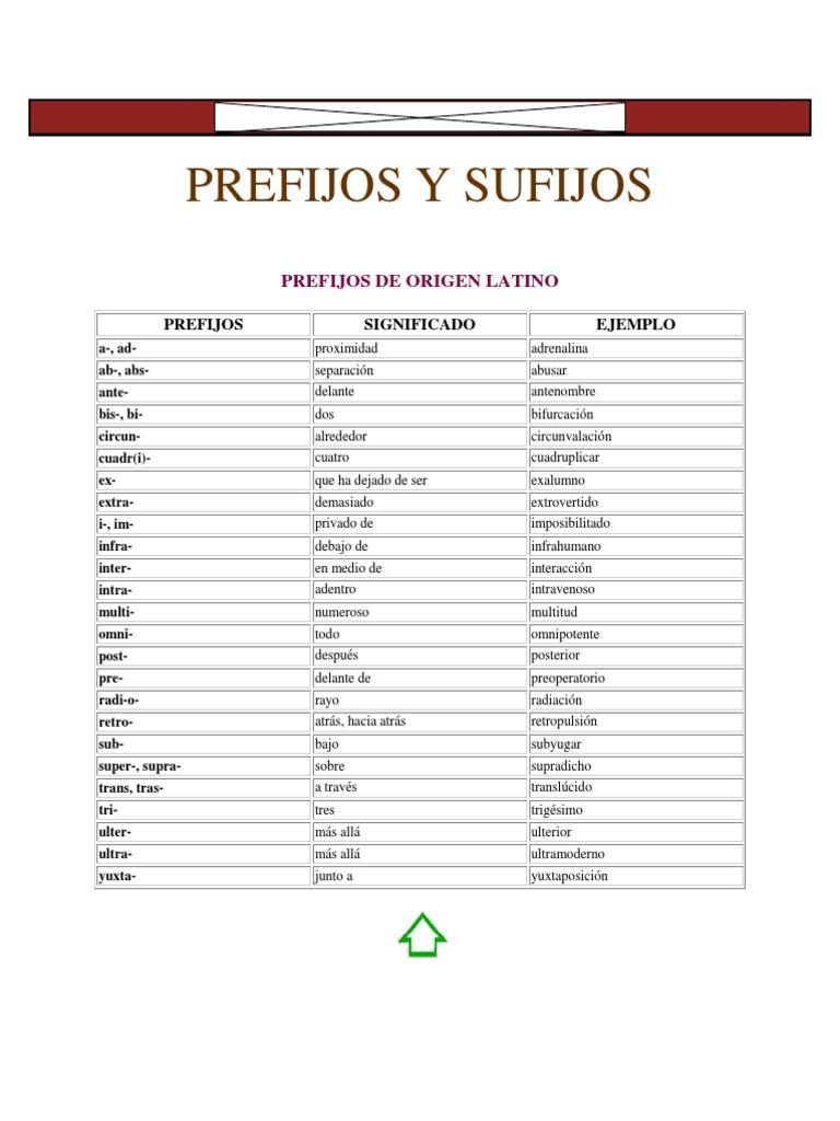 Perfecto Anatomía Y Fisiología Prefijos Ilustración - Anatomía de ...