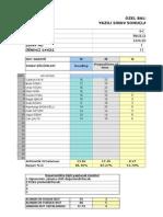 4-C sınıfı 1. dönem 1. sınav analizi(06.10.2012)