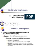 Teoria de Maquinas - Tema 2 - Cinematica de Mecanismos