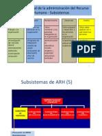 Evaluación y Desempeño- RRHH.pdf