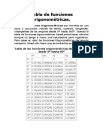 Tabla de funciones trigonométricas