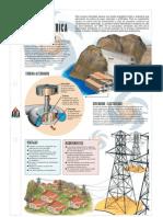 Lamina Energia Hidraulica