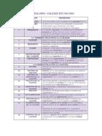 Vocavulario NTC ISO 9000