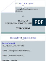 Hierarchy of network types