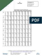 Reporte Reemplazo Compresor 2DD3 0500 TFC