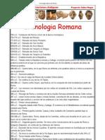 Cronología básica de Roma
